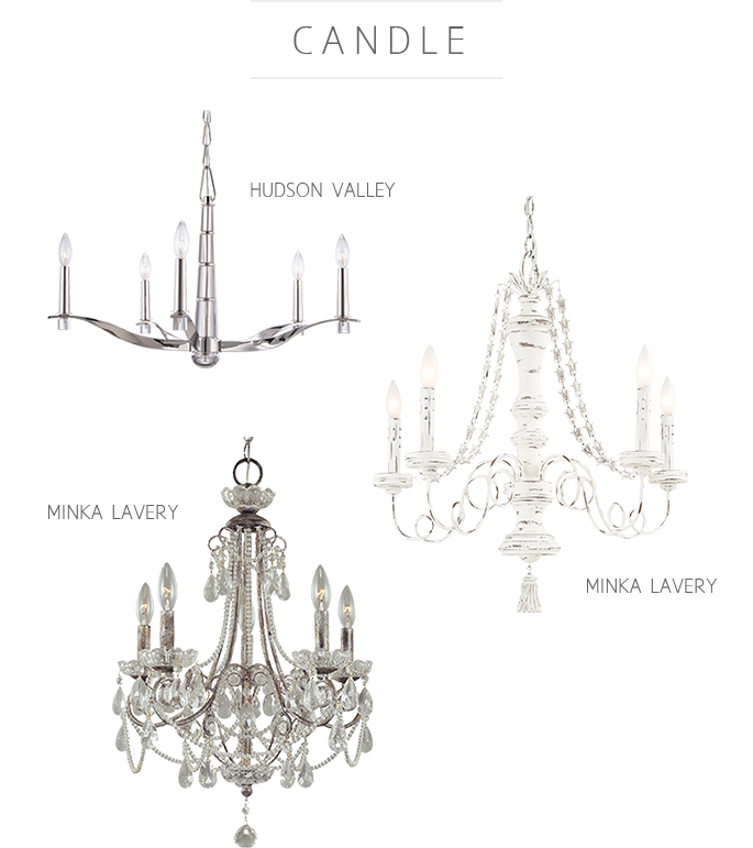 Stunning Chandelier Style Light Types Of Chandeliers A Styles Guide From Delmarfans Glass